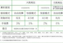 一个不错的支付宝免签接口:金沙江API-荒岛