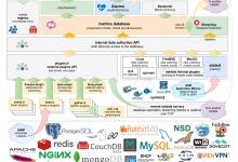 强大到令人难以形象的Linux性能监控工具:netdata-荒岛
