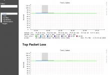 CentOS7详细安装配置SmokePing教程-荒岛