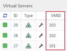 OpenVZ限制虚拟机硬盘IO