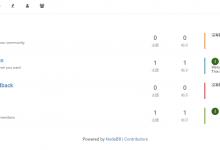 NodeBB:基于Node.js的下一代论坛软件-荒岛