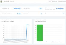 Traefik:现代的HTTP反向代理和负载均衡器-荒岛