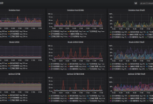 Docker+Grafana+InfluxDB搭建VPS三网监控平台-荒岛