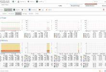 Observium:基于SNMP的网络监控平台-荒岛
